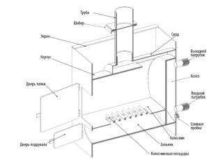 Печь в баню из трубы схема