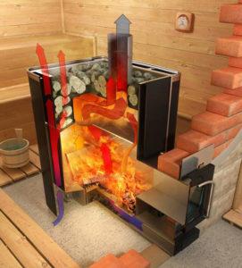Печь для бани на дровах