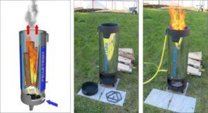 принцип работы дровяного водонагревателя