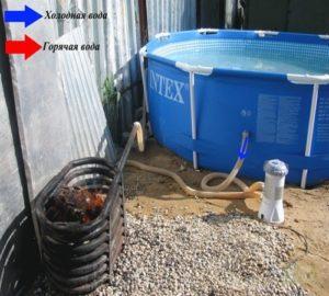 Как сделать дровяной нагреватель для бассейна своими руками?