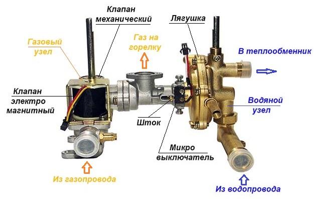 Газовая колонка нева 4514 ремонт своими руками