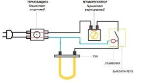Особенности использования накопительного водонагревателя