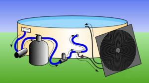 Как сделать водонагреватель для бассейна ?