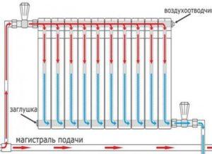 Как правильно подключить отопительные приборы по диагональной схеме по СНиП