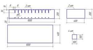 Какой должна быть высота мангала для шашлыка?