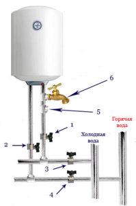Как правильно включить водонагреватель «Аристон»?