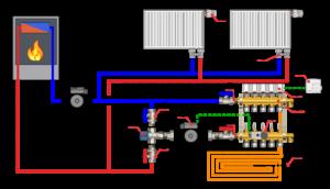 Установка процесса отопления открытого типа