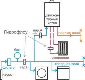 Как подключить бойлер косвенного нагрева к одноконтурному котлу?