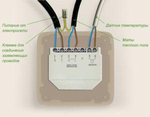 Электрический теплый пол – разновидности
