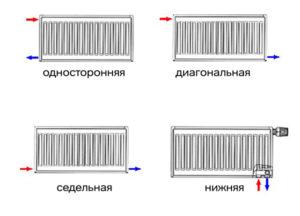 Как сделать нижнее подключение радиаторов отопления своими руками?