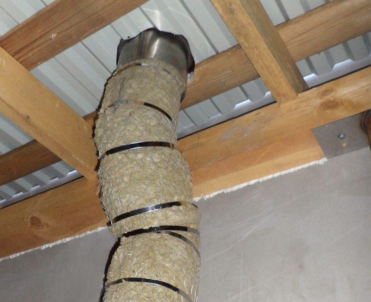 Из чего лучше трубу на дымоход тройники для дымоходов из нержавейки