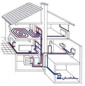 Почему электроэнергию часто используют для получения тепла